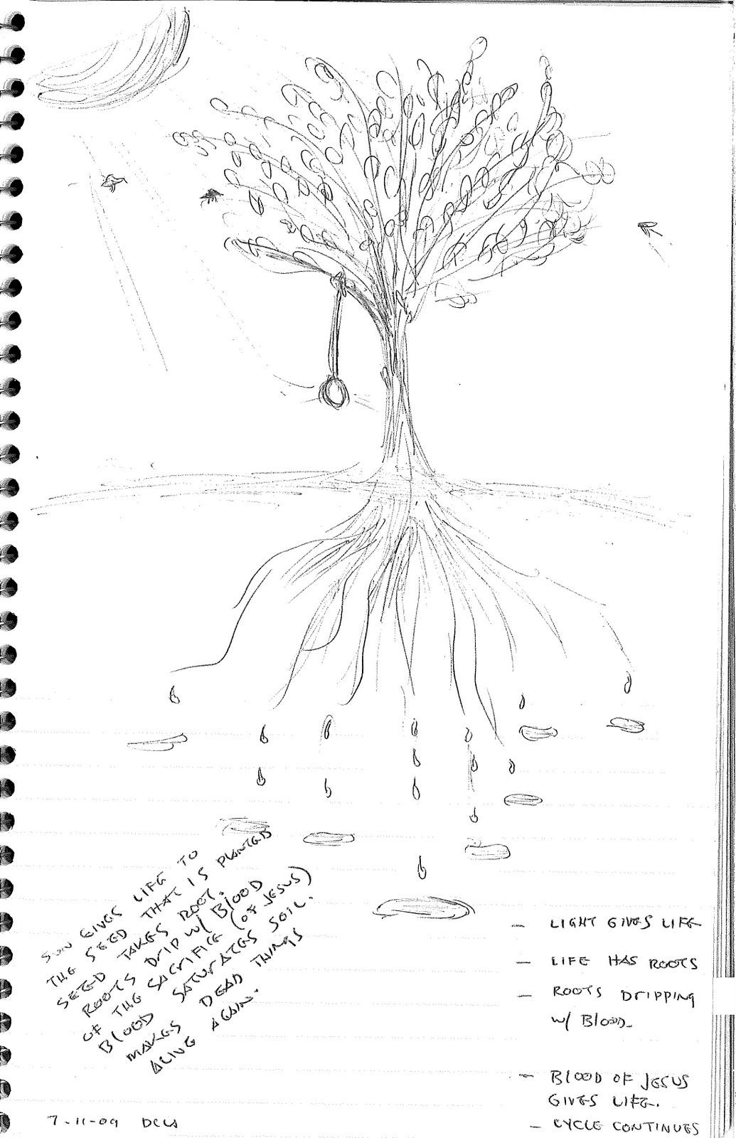 http://1.bp.blogspot.com/_r6LV7rwgAL8/TUHXbxi2gRI/AAAAAAAABn8/DjlI228KmF0/s1600/tree%2Broots%2Bof%2Bblood%2Bdcla%2Bnotes.jpg