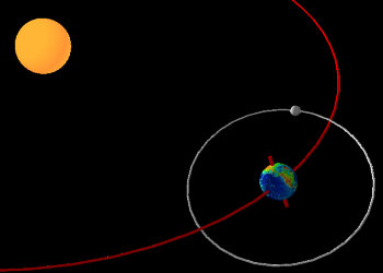 earth orbiting the sun animation - photo #12