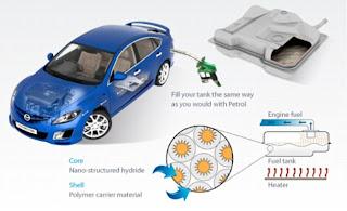 Inglaterra - Combustible sintetico Combus