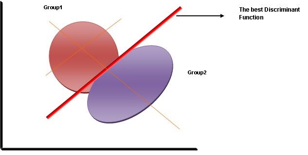 Analytics Knowledge Sharing Forum: November 2010