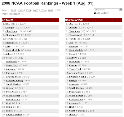ncaa college football poll college football schedule for this week