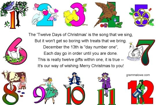 did you know if you were to buy every item on the 12 days of christmas song it would cost you 9682400 - Bluegrass Christmas Songs