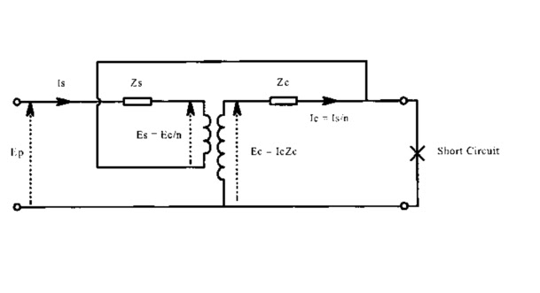 your elctricity home  impeadance of autotransformer