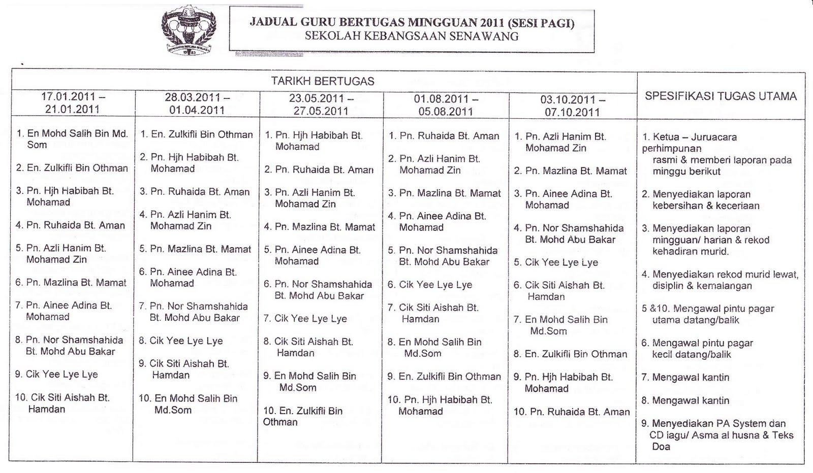 Jadual bertugas Guru Sesi pagi 2011