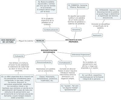 estrategia comunicacion universidad: