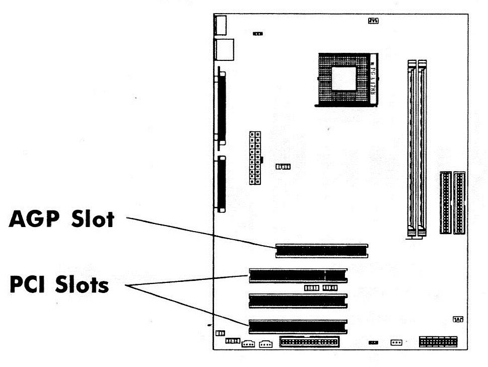 computer mainboard  slots