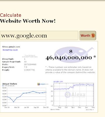 check blog value