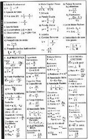 Fórmulas I