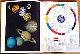 http://1.bp.blogspot.com/_rOH0RC4cCws/SGcwJha9J7I/AAAAAAAAAEY/AIWTvLClwXA/s320/astrology-reading-astrology-book-pgs2%2B3.jpg
