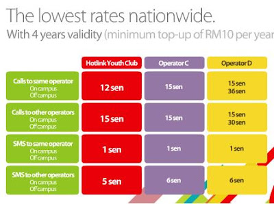 Hotlink Youth Club Rate