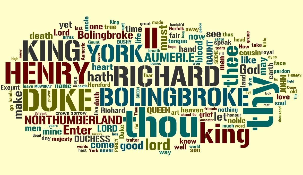 Wordles are created by Jonathan Feinberg's online tool. the more times