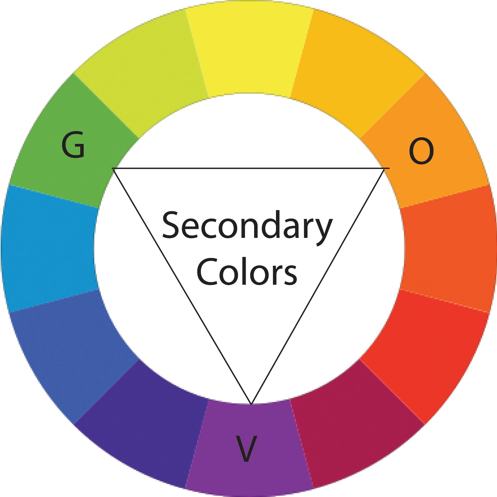 Digeny design basics color theory How does the colour wheel work
