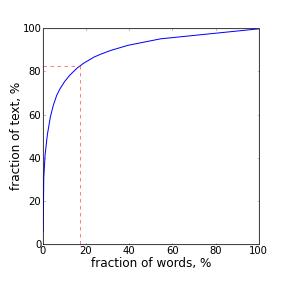 <http://1.bp.blogspot.com/_rZy4zSAOlB8/SrSlYqKUqHI/AAAAAAAABNM/kv8_jLFJH-U/s1600-h/fraction.png>`_