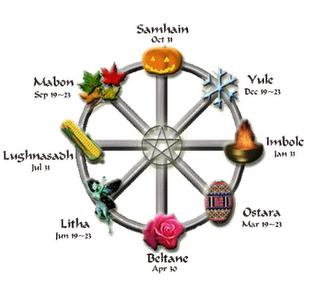 Datos e información Sabbats