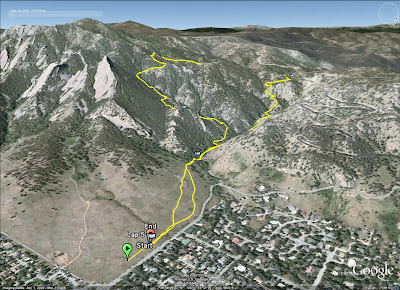Saddle Rock/Ranger/Gregory Short Run GPS Track