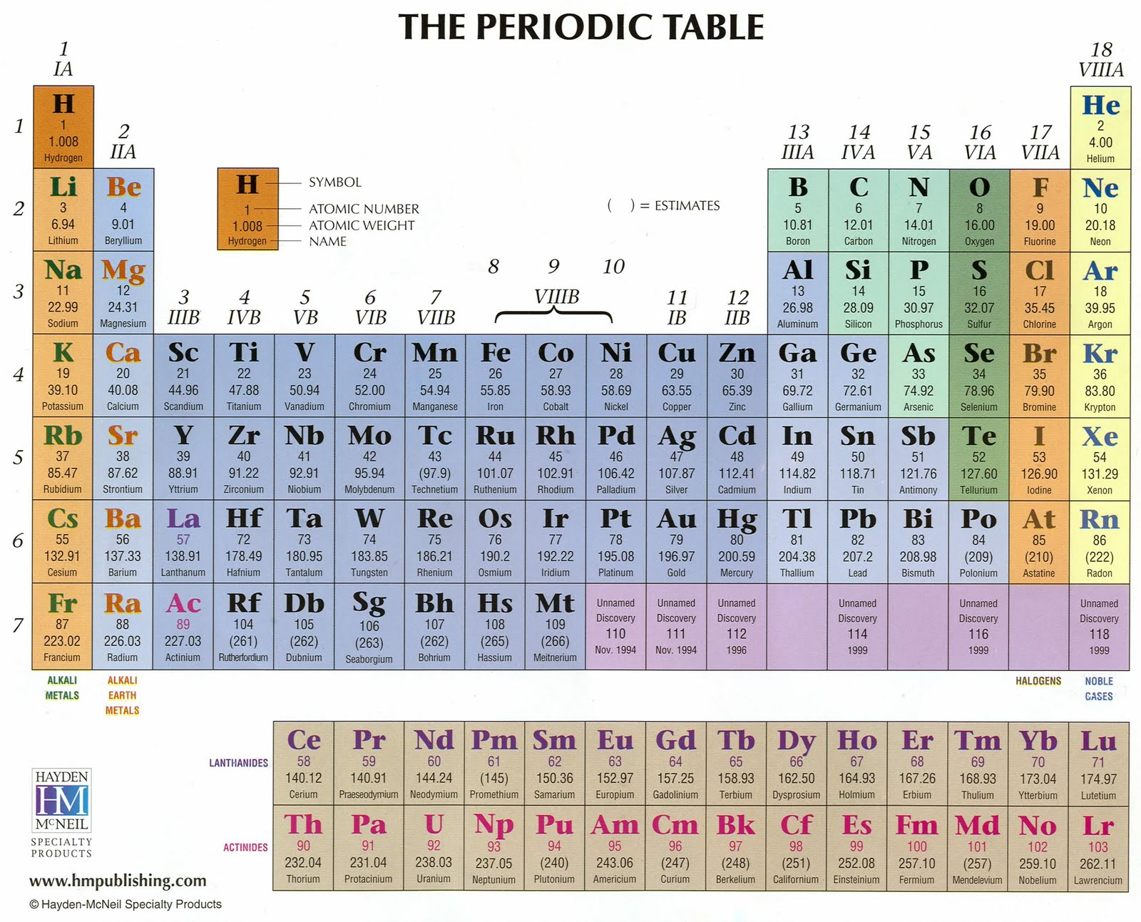 Detailed periodic table of elements aliceingalaxyland gamestrikefo Images