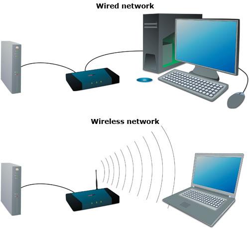 http://1.bp.blogspot.com/_rftMNyJ7D7E/TK2_f7WA1RI/AAAAAAAAABc/iqa-k7EOIk8/s1600/Networking-diagram.jpg
