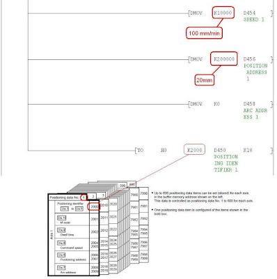 Positioning Data 1