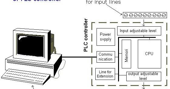 processing unit pusat