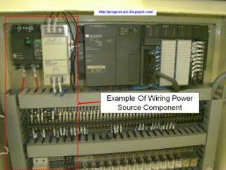 Dari tata letak Komponen Sumber Daya Pengkabelan di PLC