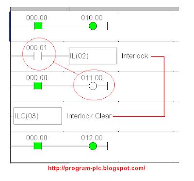 IL ILC PLC Omron Condition 1