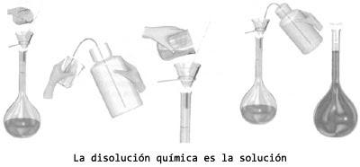 disolución química igual a solución política