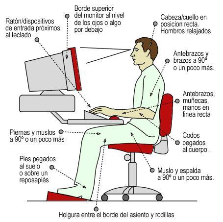 Ejercicios para la oficina recomendaciones para el uso de for Ejercicios en la oficina