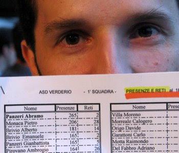 Il Capitano mostra la classifica delle presenze.