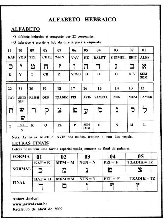 alfabeto hebraico