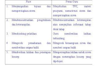 penelitian proposal penelitian tindakan kelas ptk proposal penelitian