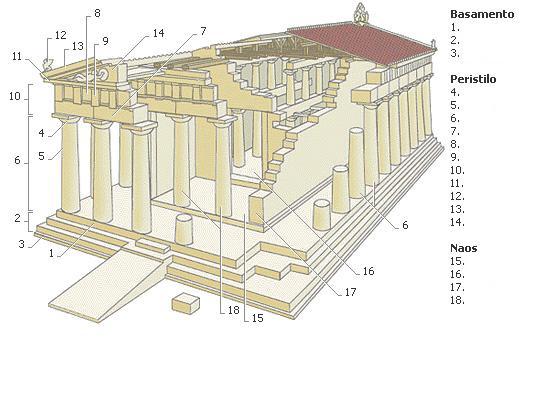 external image templo%2Bpara%2Brellenar.jpg