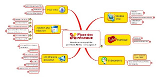 carte heuristique, carte, heuristique, mindmapping, mind mapping, mind, mapping, mindmap, map, signos