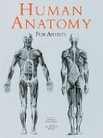 Anatomy Photos Artist Human Figure http://figure-drawings.blogspot.com/2009/06/antique-anatomy-book-by-thomas.html