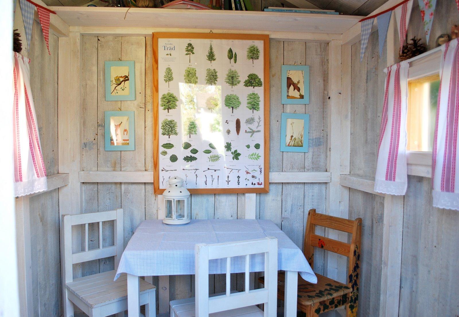 Mamas kram projekt villa kullerbytta v lkommen in for Villa einrichten