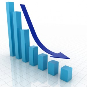Identify trend change forex