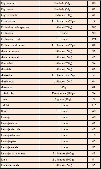 Brazil o dia da secretaria sc2 melissa moraes latina a75 - 1 3