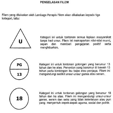 Klasifikasi Terbaru Bagi Filem Filem Di Pawagam Wajib Tonton