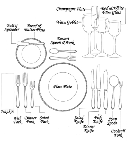 Fine Dining Table Setting Diagram | American HWY