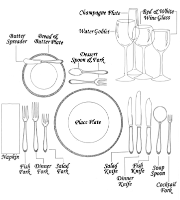 How To Set A Formal Table Setting Diagram How Wiring Diagram Free Download