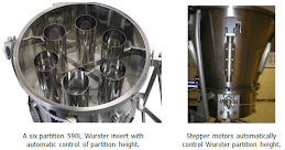 Wurster Column Coating