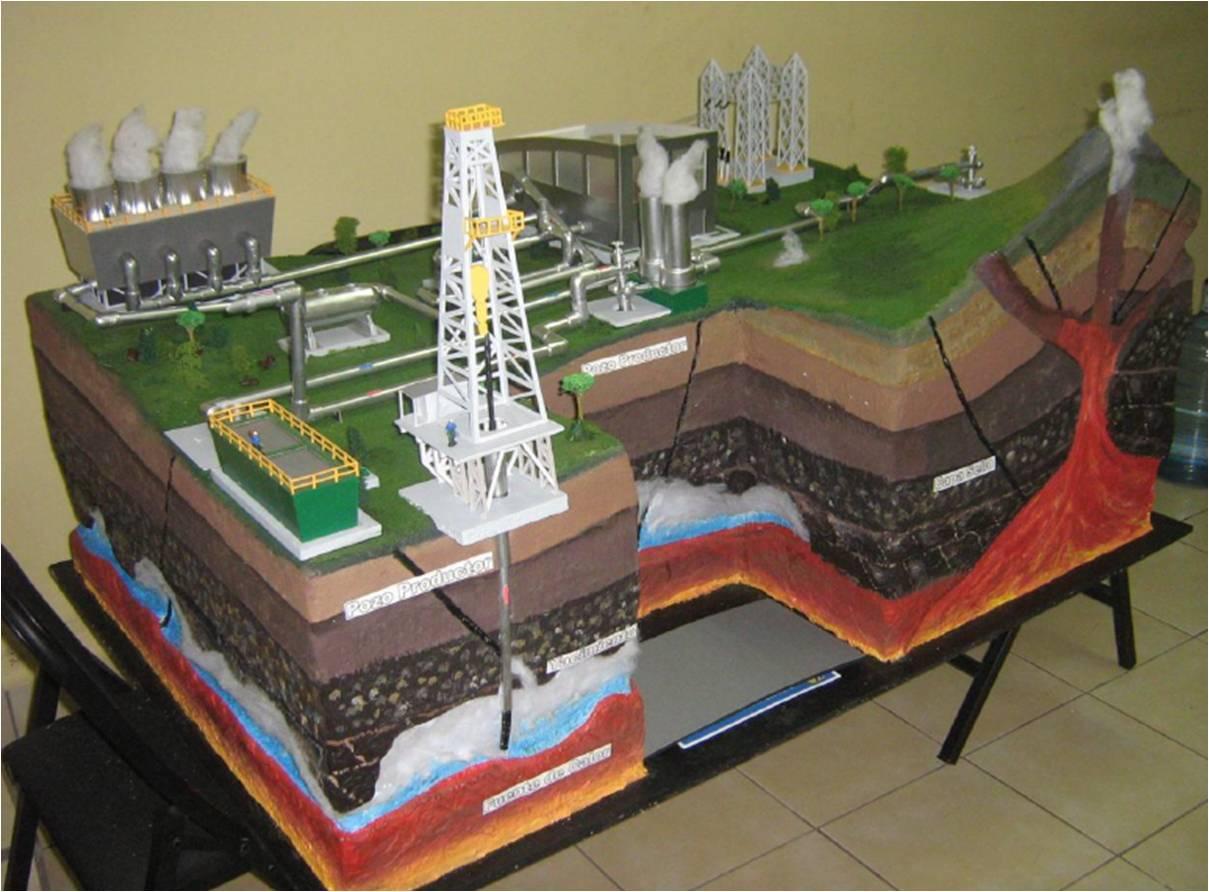 Sísmica y la Construcción Civil : Maqueta de Planta Geotermia