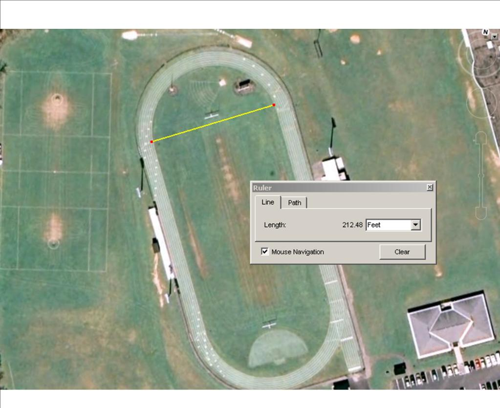 f(t): Just How Long Is That Quarter Mile Track Anyway?