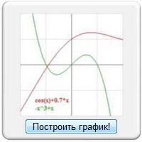 Построить график функции онлайн!