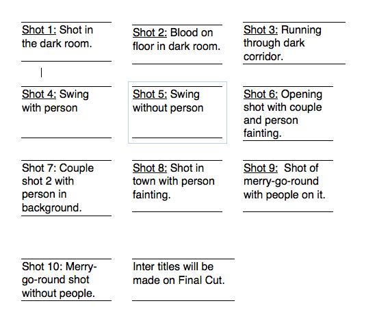 a2 media studies shot list