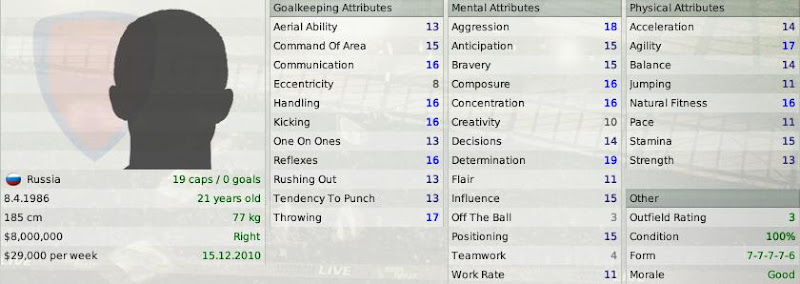 Igor Akinfeev, young star goalkeeper in Football Manager 2008