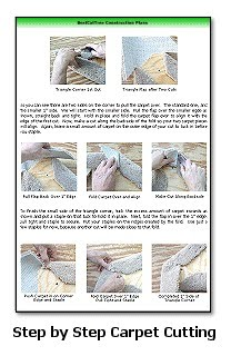 Building Outdoor Cat House - Building Plans for Cat Houses