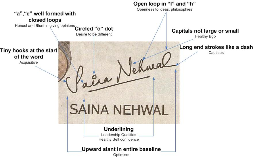 The World of Handwriting Analysis: What does Saina Nehwal ...