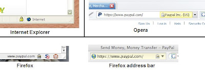 Lock symbols in IE, Opera, and Firefox