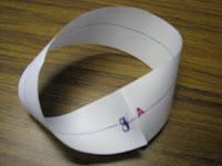 Möbius band with a line across the middle