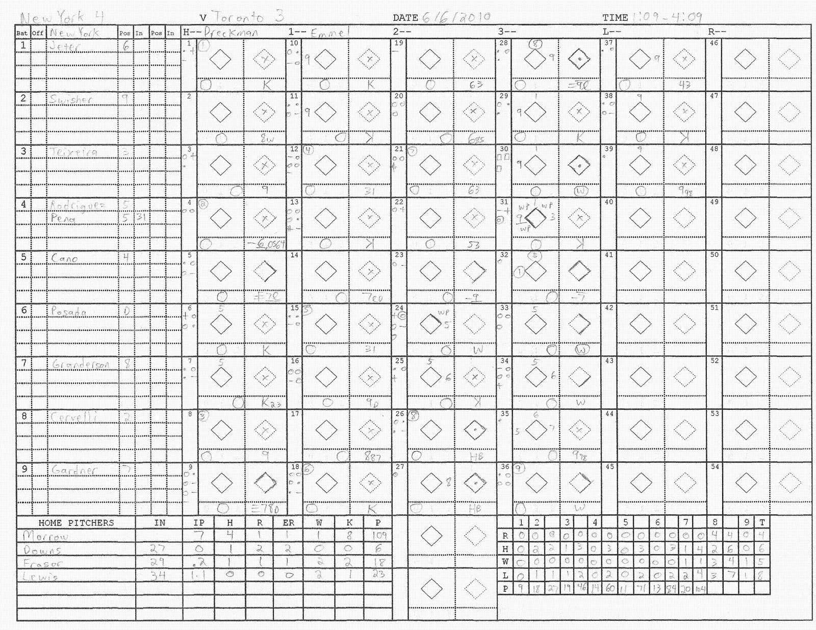Little League Baseball Scorecard Pictures to Pin – Baseball Scoresheet